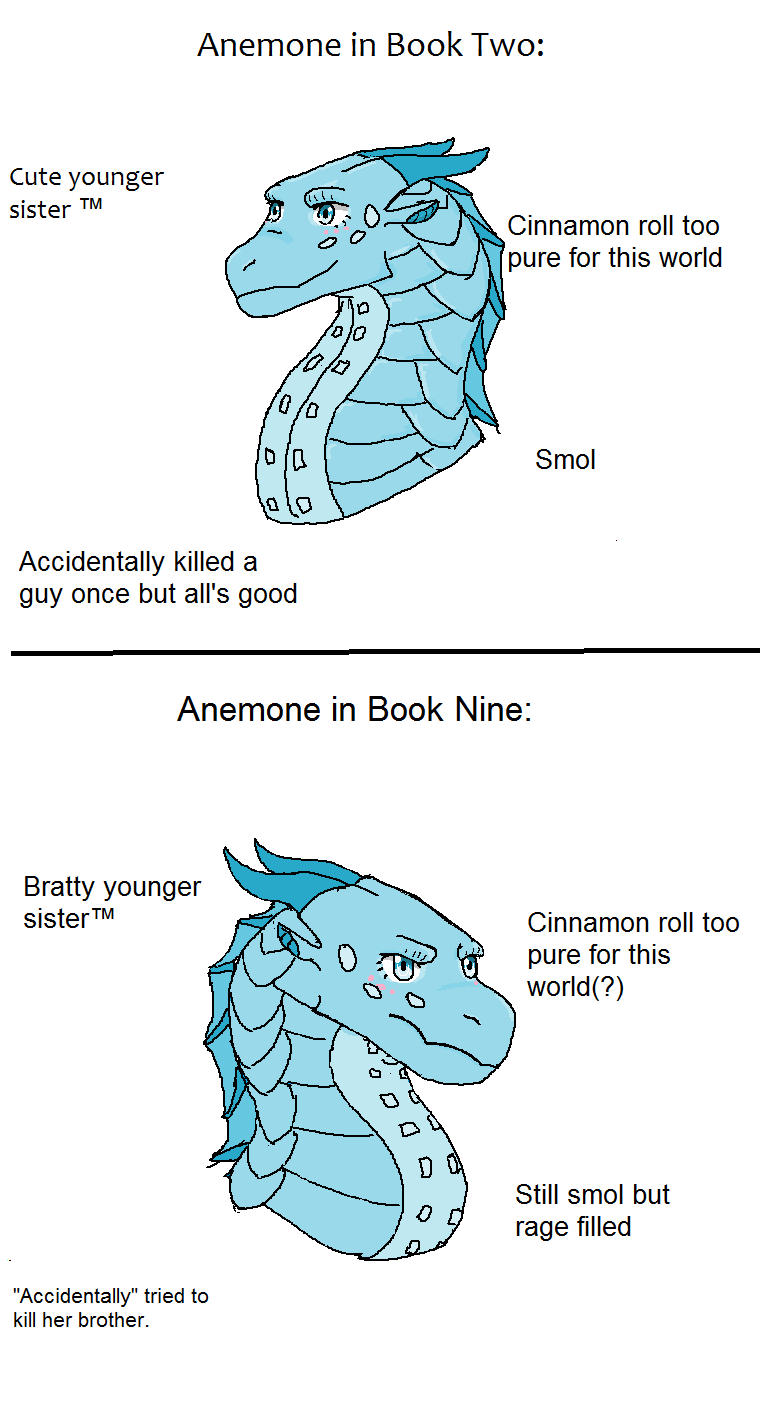 Wings Of Fire Humor Wings Of Fire Dragons Wings Of Fire Fire