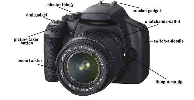 how to change shutter speed on canon 77d