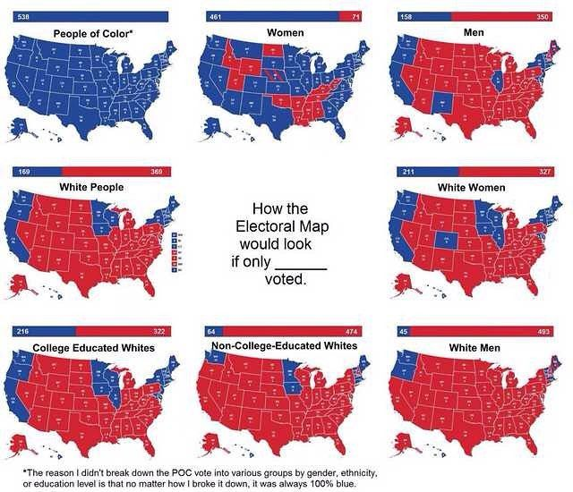 2016 us presidential electoral map if only certain demographic groups had voted like what i share support my work buy me a coffee ko ficomfanmaps