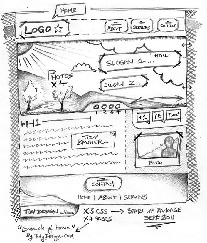 The importance of wireframes in web design and development | Tech ...