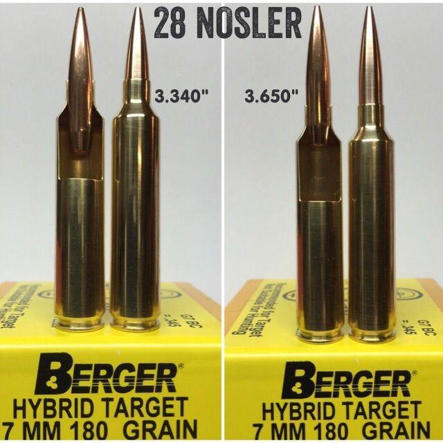 28 NOSLER | Cartridges I Love | Reloading ammo, Guns, Bear