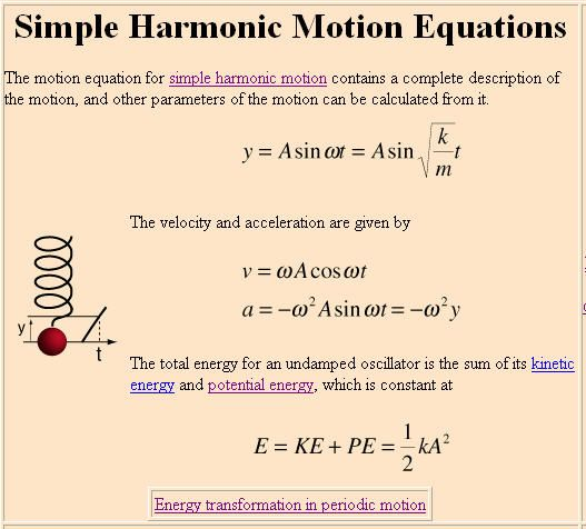In simple, harmonic motion the position is a periodic, sinusoidal - fresh periodic table atomic mass in parentheses