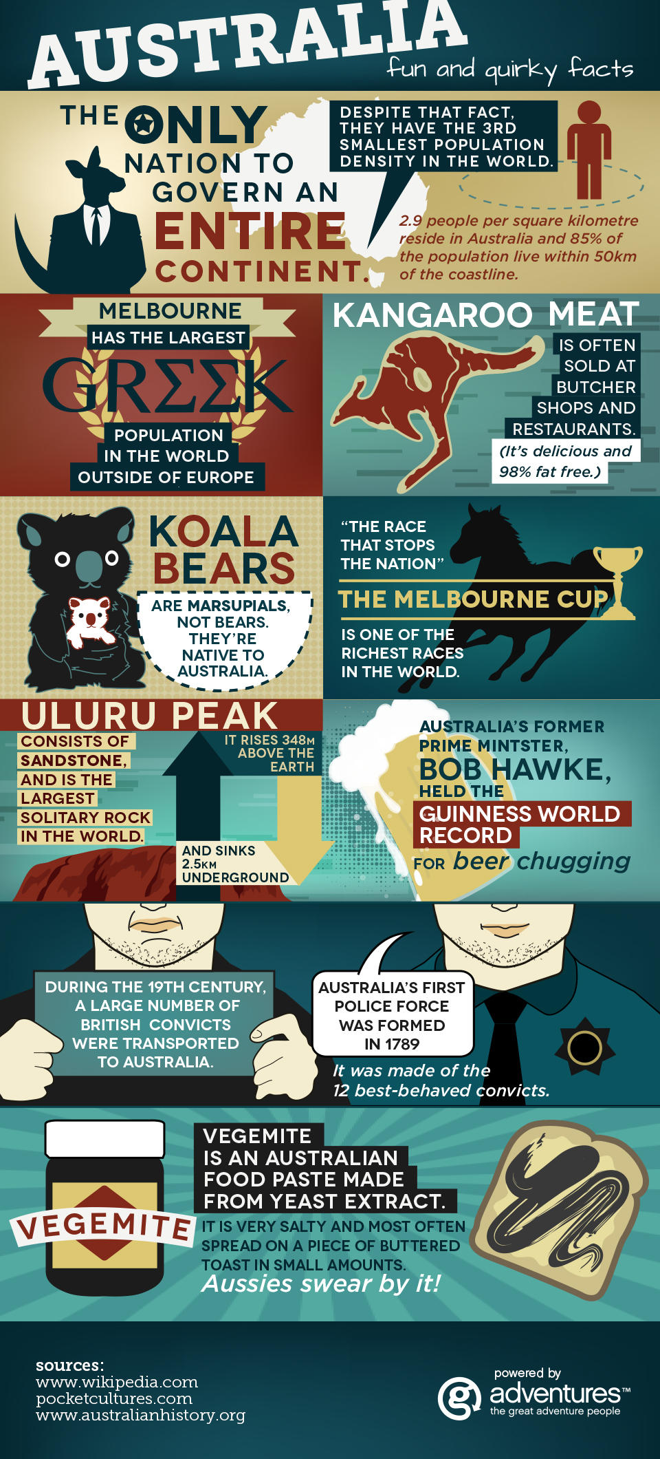 fun facts about australia  infographic