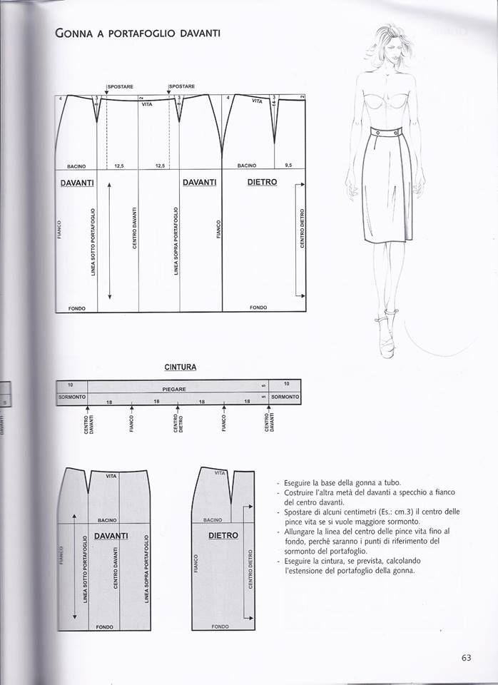 Pin de Rosy Porras F. en Costura - faldas | Pinterest | Faldas para ...