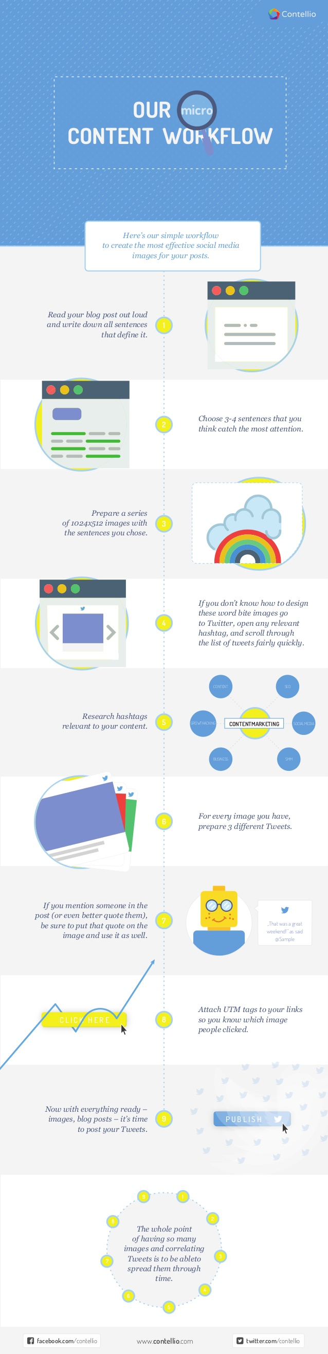 1 2 3 4 5 6 7 8 9 CONTENT WORKFLOW OUR micro Here's our simple workflow to create the most effective social media images f...