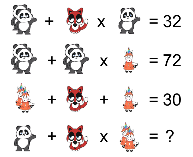 Math Puzzle Can You Replace The Question Mark With A Number Maths Puzzles Emoji Math Brain Math