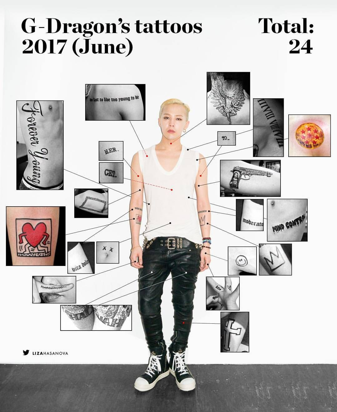 35400996c2622 Every comeback, every new album new tattoo...   G-Dragon in 2019   G ...