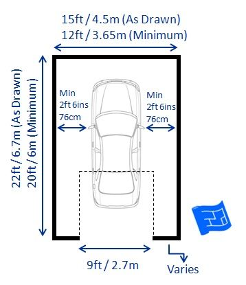 Single garage dimensions including garage door dimensions for What is the average size of a 2 car garage