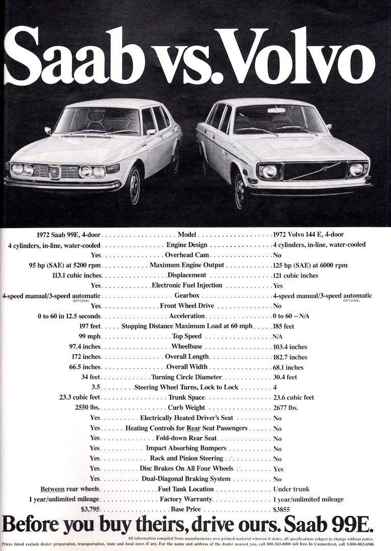 Saab Vs Volvo >> Saab Vs Volvo Classic Vehicles Pinterest Volvo Cars And Saab 900