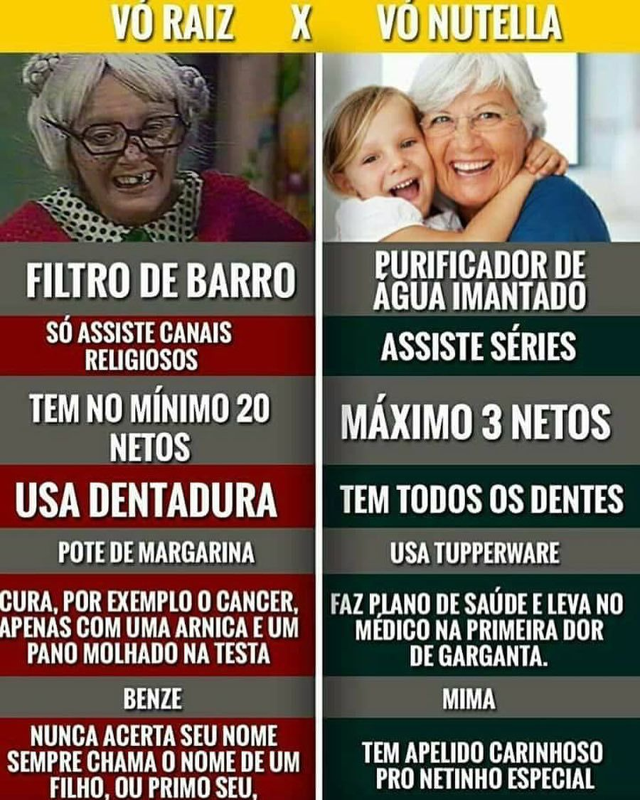 É uma brincadeira, mas tb uma homenagem as avós do Brasil! Aproveitando, Te  amo Vó! Conte aí sobre sua Vó!? 💐💙👵🏾👵🏻👵👵🏽👵?… | Piadas, Boas  piadas, Engraçado