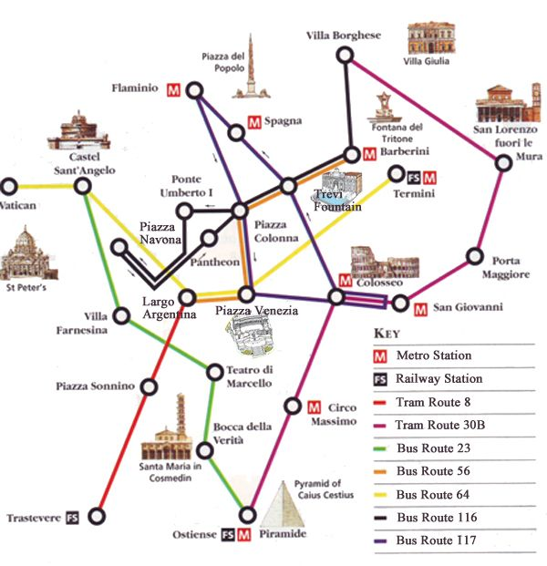 Reaching Rome's Main Sites By Public Transportation Rome Guide: Rome Things To Do Map At Infoasik.co