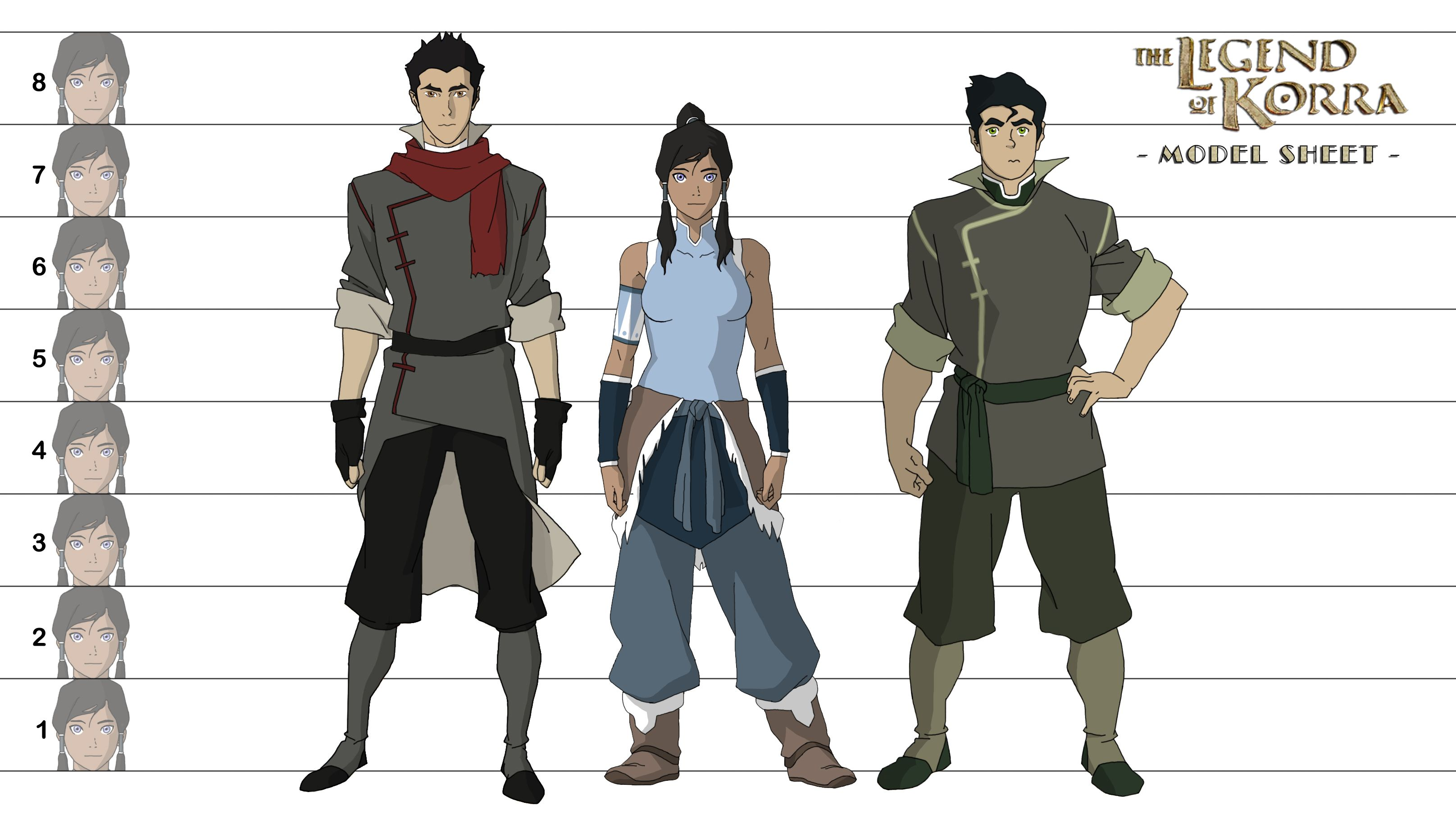 avatar character sheet legend of korra : model sheetsamcote.deviantart on