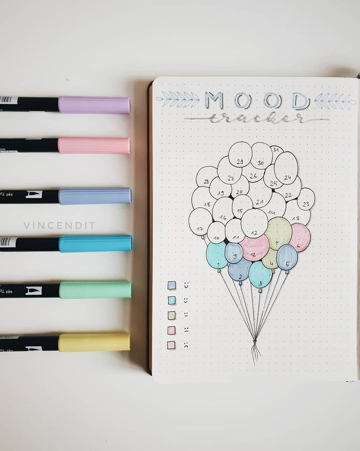 Best Bullet Journal Page Ideas To Inspire Your Next Entry - If you need your bul...
