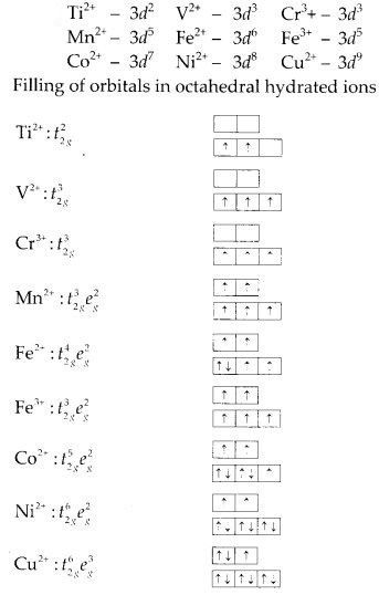 NCERT Solutions for Class 12 Chemistry Chapter 8 d-and f
