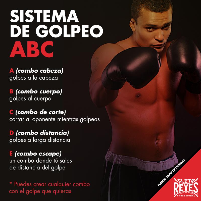 Cletoreyes Workout Boxeo Boxinggloves Box Golpes De Boxeo Entrenamiento De Boxeo Boxeo Tecnicas