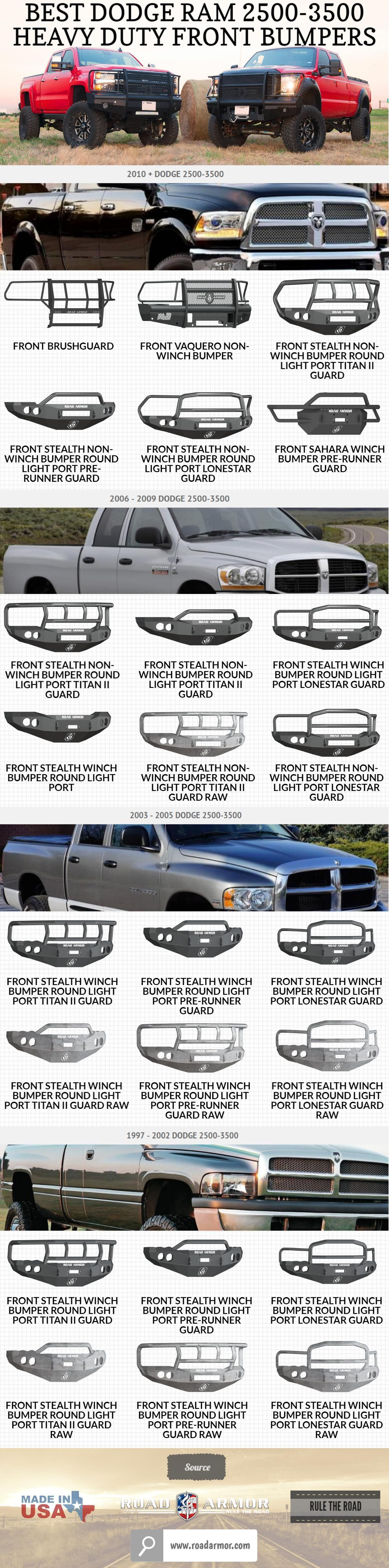Best Dodge Ram 2500 3500 Heavy Duty Front Bumpers For More Details And Shop Online At Https Www Roadarmor Com Dodge Truck Accessories Truck Bumpers Dodge
