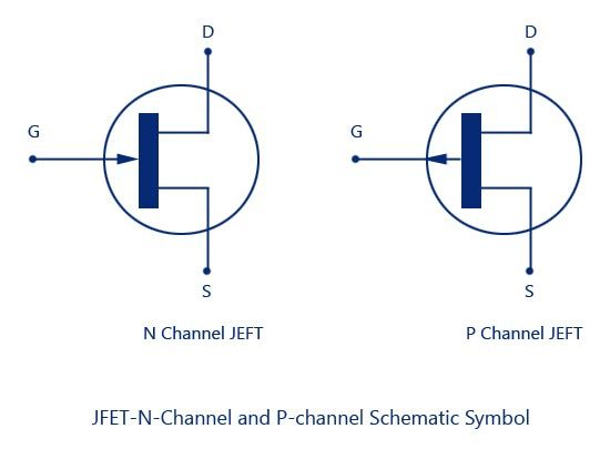 Jfet N Channel And P Channel Schematic Symbols Electrical