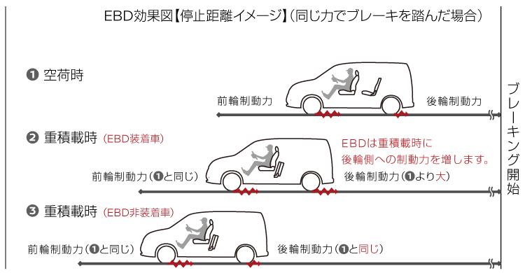 ロック ブレーキ システム アンチ