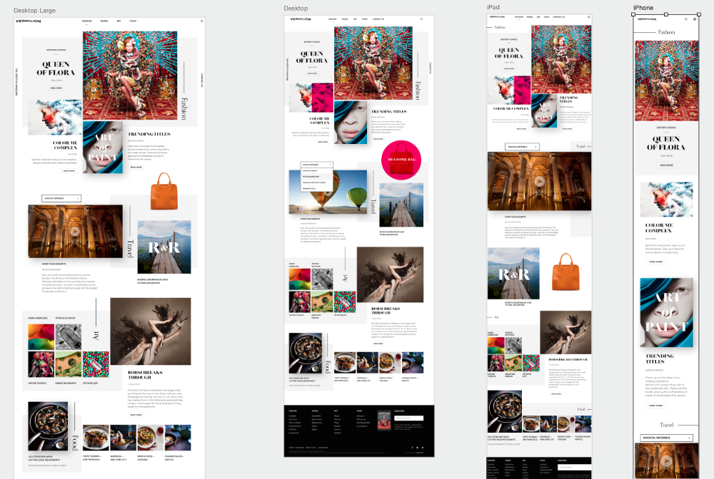 Artboards For Different Devices On The Same Canvas In 2020 Photoshop Designs To Draw Fashion Design Drawing