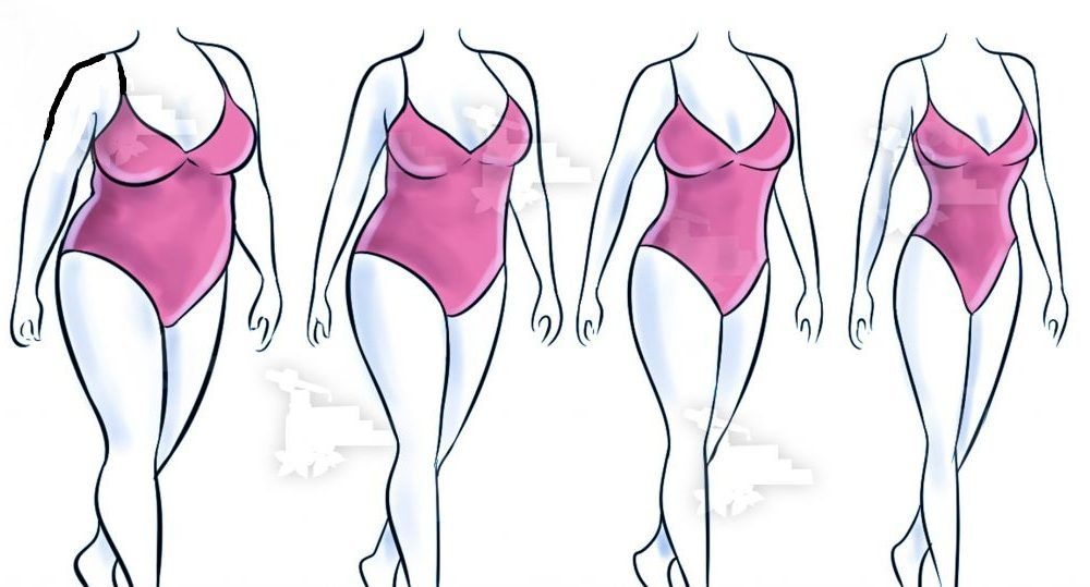 How to lose weight-essay writing image 4