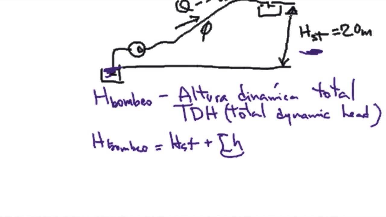 Calculo de la carga dinámica total necesaria o TDH de bombeo | AGUA ...