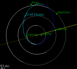 5145 Pholus is a centaur in an eccentric orbit, with a perihelion