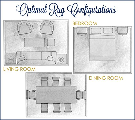 Decor Mentors buying guide the perfect area rug laylagrayce
