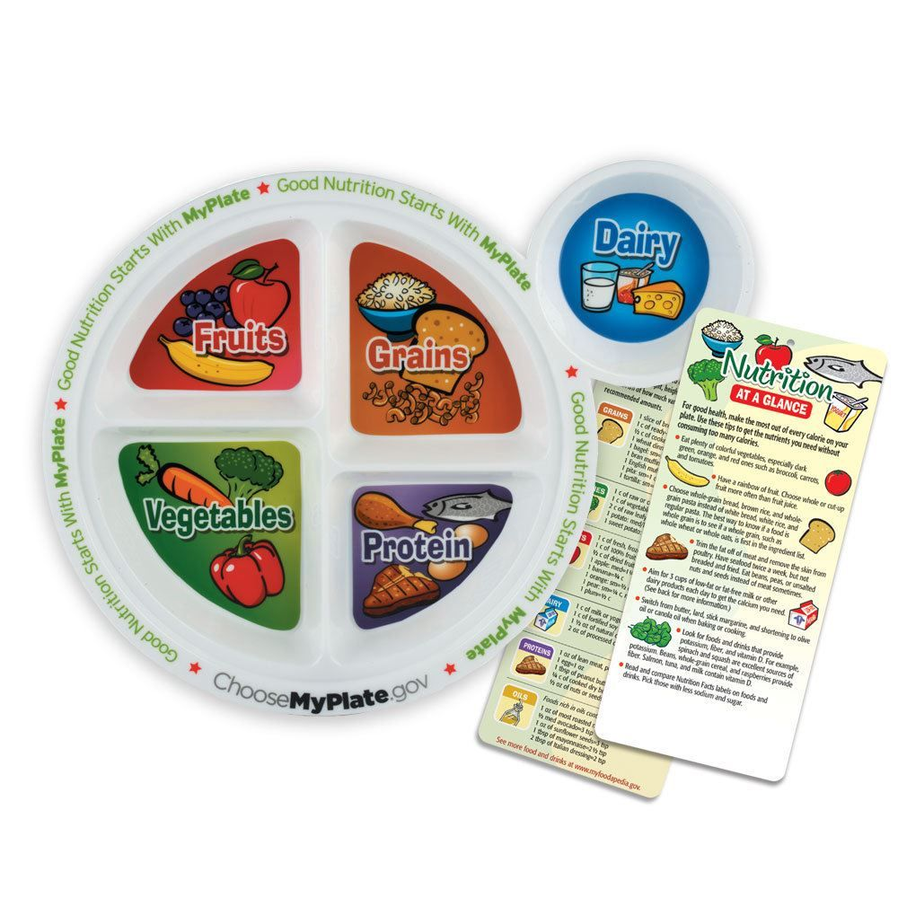 MyPlate Adult Portion Meal Plate With Glancer (With images