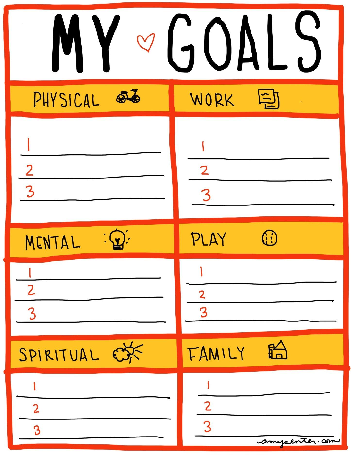 Making A Plan Setting A Goal And Habits