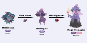 Mismagius Mega Evolution By Cj1206 Pokemon Nerdboard Mega