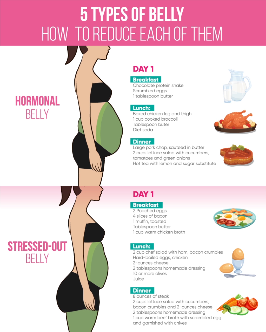 Photo of How to Reduce Each of Belly at Home