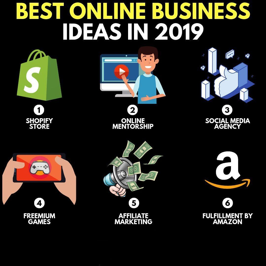 10 Profitable Online Business Ideas That You Can Start With Little