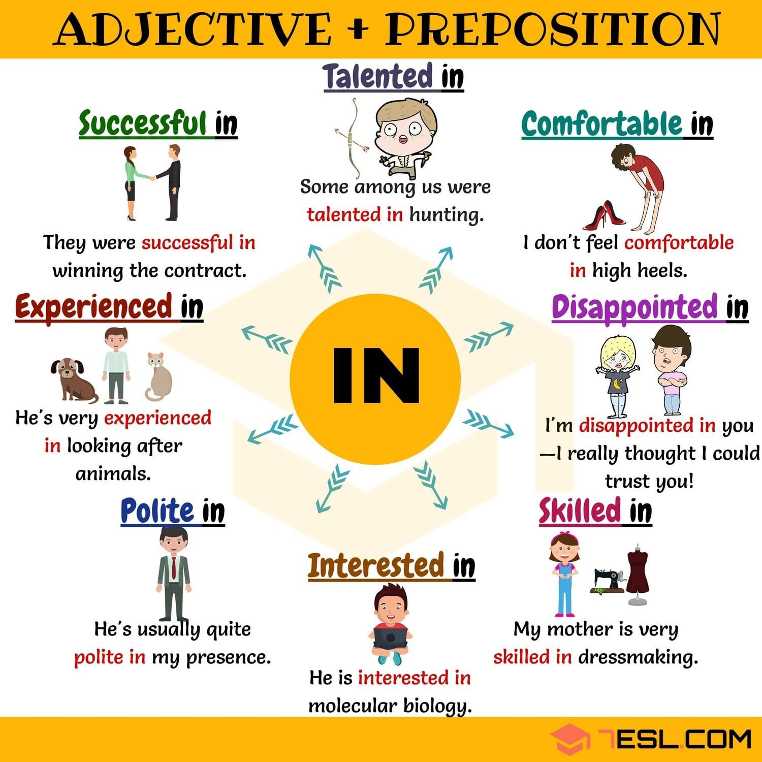 Common Adjective Combinations With The Preposition In