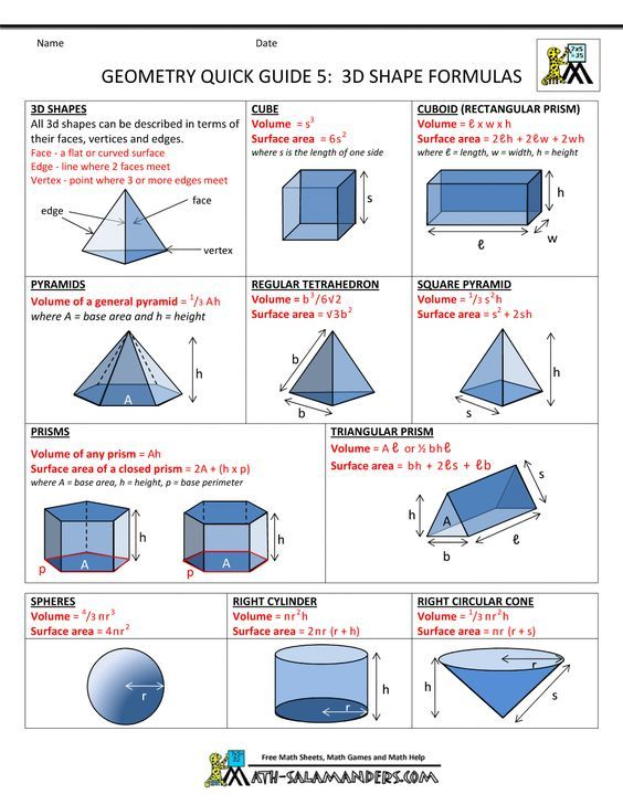high school geometry help geometry cheat sheet 5 3d shape formulas ...