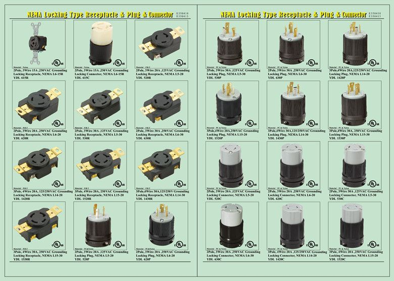 Image result for types of 220w plug configurations | 220 Receptacles ...