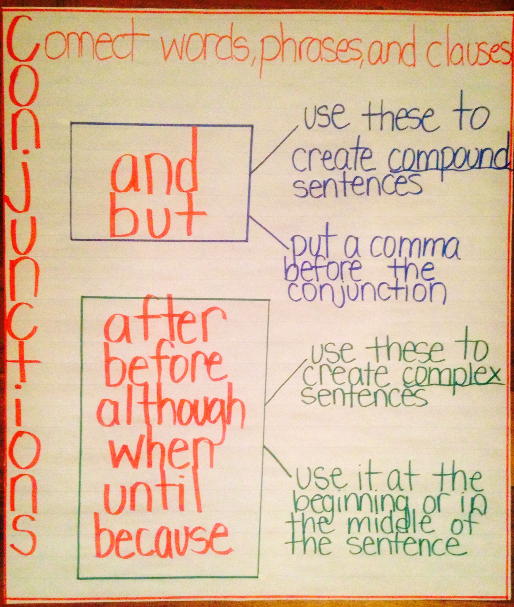 Conjunctions Worksheets Anchor Charts Year 5 Common Core