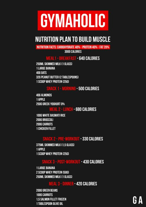 Meal Plan Build Muscle 3000kcal Nutrition Plans Women Nutrition How To Plan