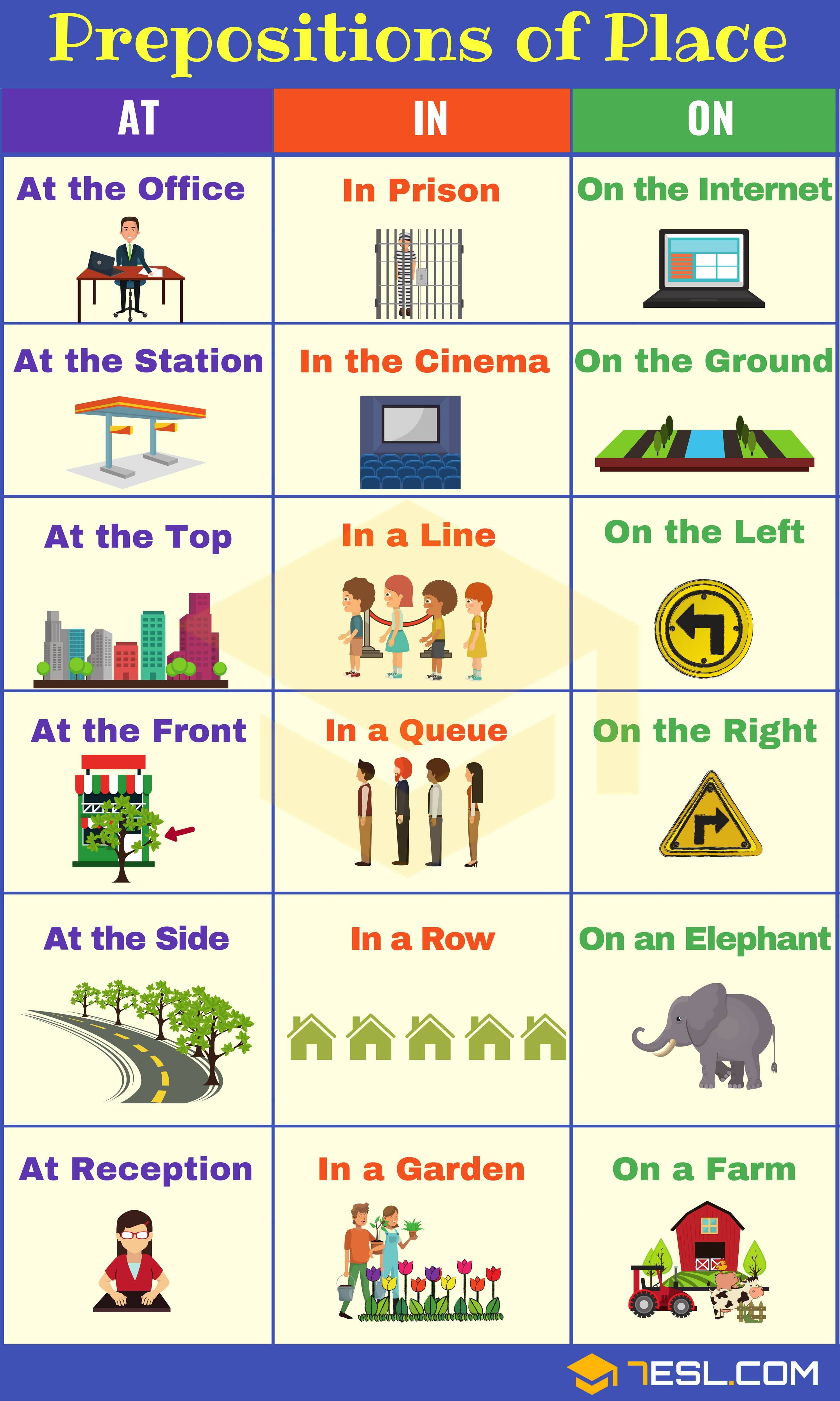 Prepositions Of Place Definition List And Useful
