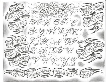 15 Tatuajes letras chicanas