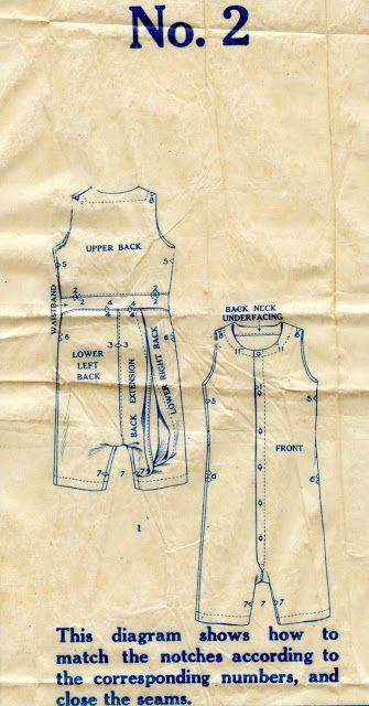 Unsung Sewing Patterns: McCall 3720 Men\'s and Boys\' Union Suit ...