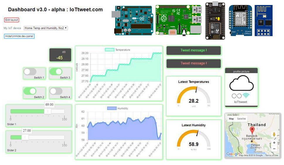 Free Dashboard For Iot Device Arduino Esp8266 Nodemcu Esp32 And More Support Windows And Macos Running Easy Codin Projets Arduino Domotique Electronique