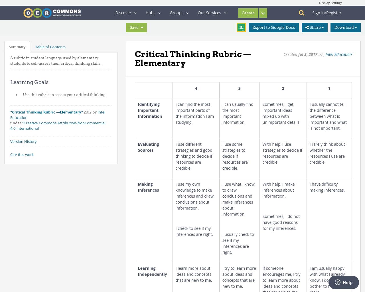 Critical Thinking Rubric Elementary Rubrics Critical Thinking
