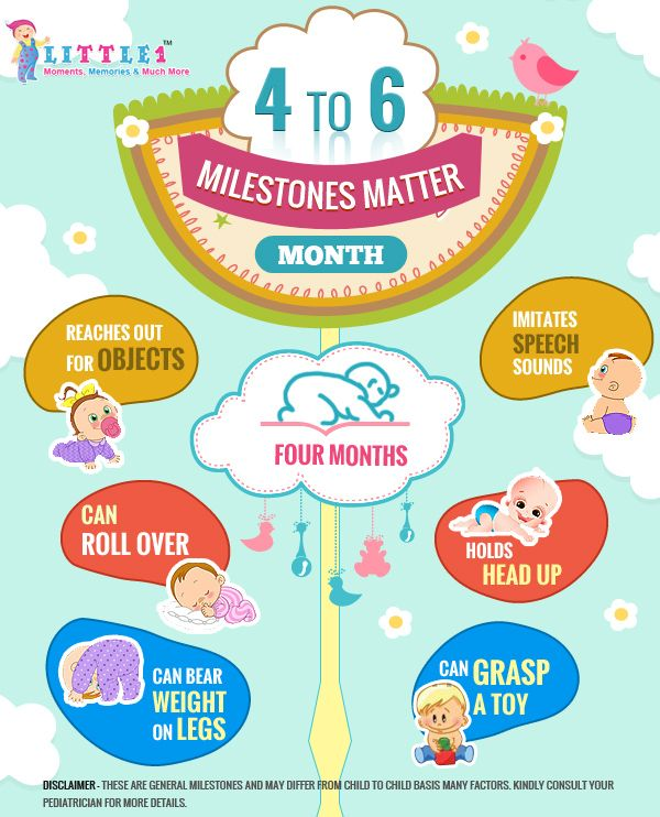 Milestones of 4 month old baby Rosanna Pinterest Babies - baby chart