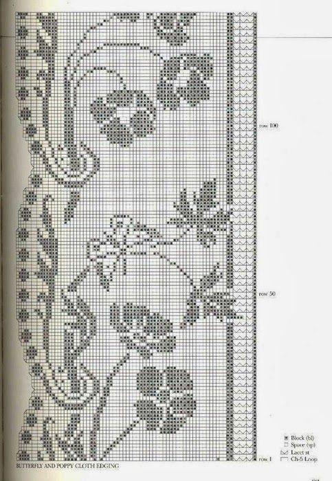 crochet home: GENTLE CURTAINS | PARA CASA | Pinterest | Cenefas ...