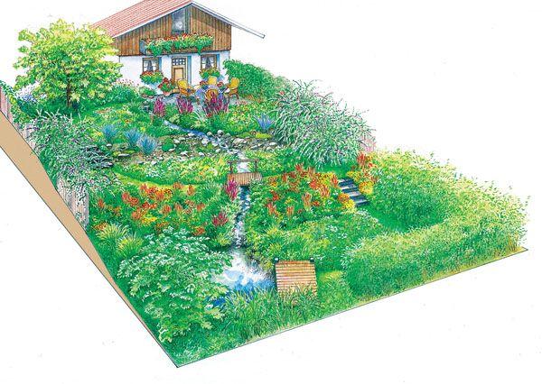 Hanggarten Hanggarten Ideen Pinterest Balkon, Gärten und Ideen - ideen gartengestaltung hanglage