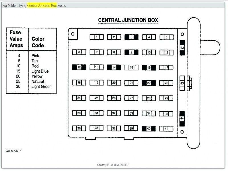 2003 Mustang Fuse Panel Diagram Wiring Diagram Ultimate1 Ultimate1 Musikami It