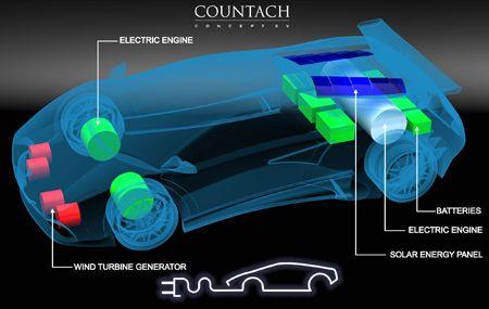 Flavio Adriani Attempts to Redesign Lamborghini Countach