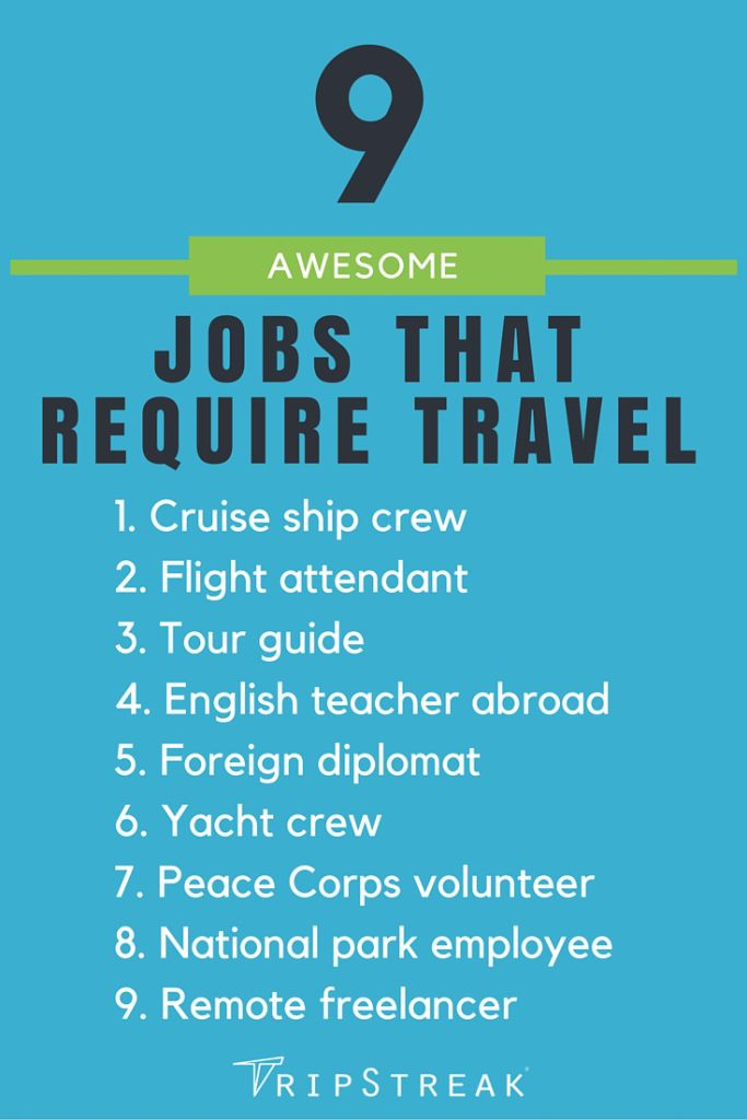 9 jobs that require travel | there's no need to quit your job to, Human Body