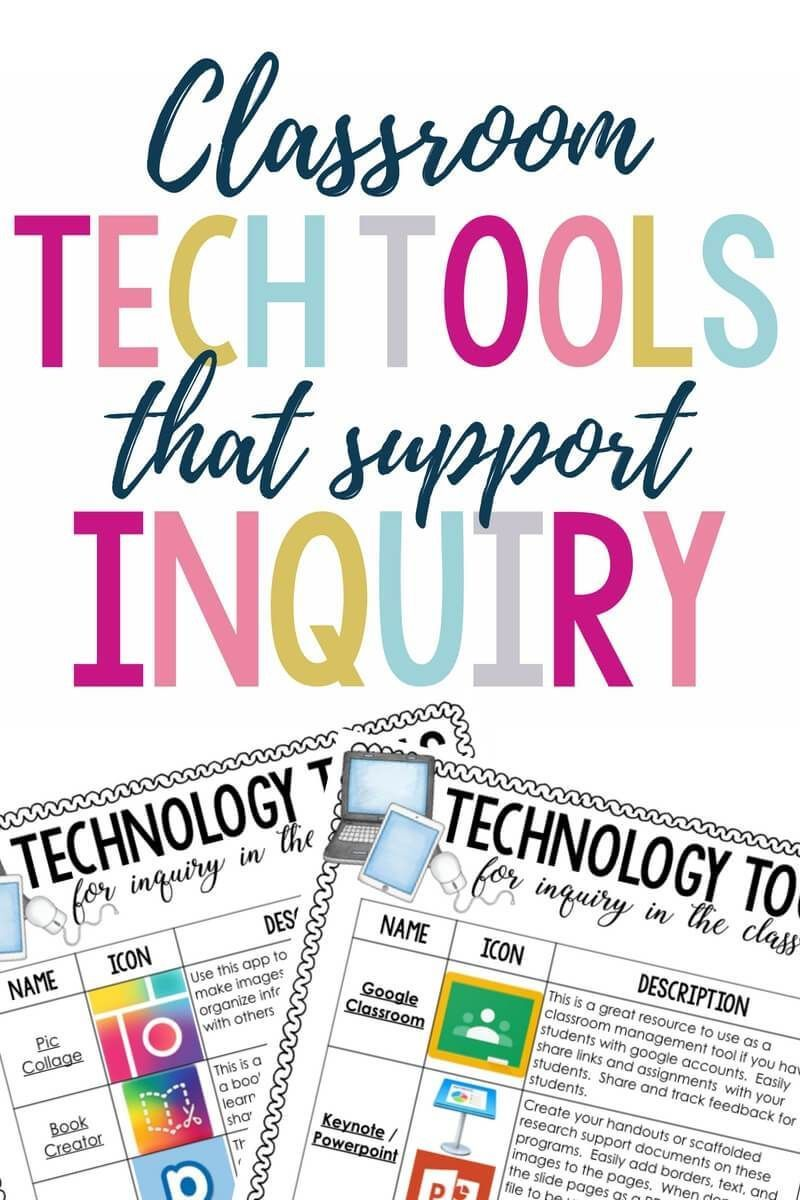 Classroom Tech Tools That Support Inquiry - -