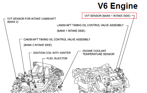 OBDII Code P0343 2007 Toyota Camry - Camshaft Position Sensor 'A